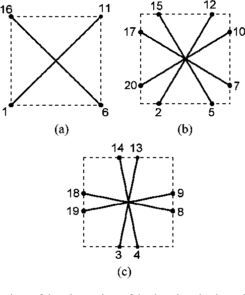 Figure 6 from Numerical Analysis of Cone/Pyramid-Shaped Antennas