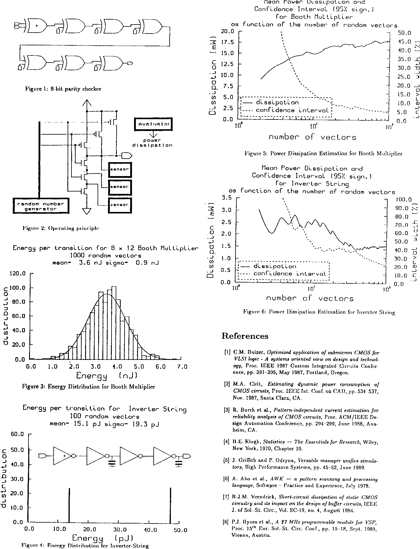 Power Dissipation Analysis Of Cmos Vlsi Circuits By Means Switch Logic Diagram Simulator Figure 3