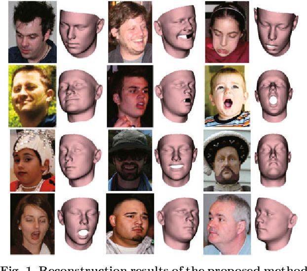 Figure 1 for On 3D Face Reconstruction via Cascaded Regression in Shape Space