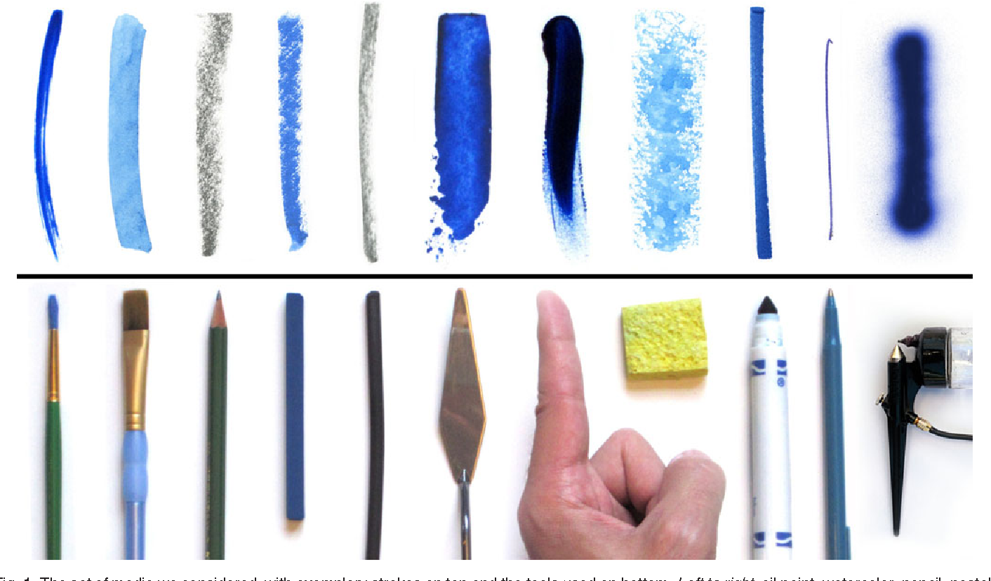 Fig. 1. The set of media we considered, with exemplary strokes on top and the tools used on bottom. Left to right: oil paint, watercolor, pencil, pastel, charcoal, knife, finger, sponge, marker, pen, airbrush.