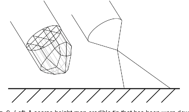 Fig. 3. Left: A coarse height-map erodible tip that has been worn down. Right: An airbrush tip projects its texture onto the canvas as a coneplane intersection.