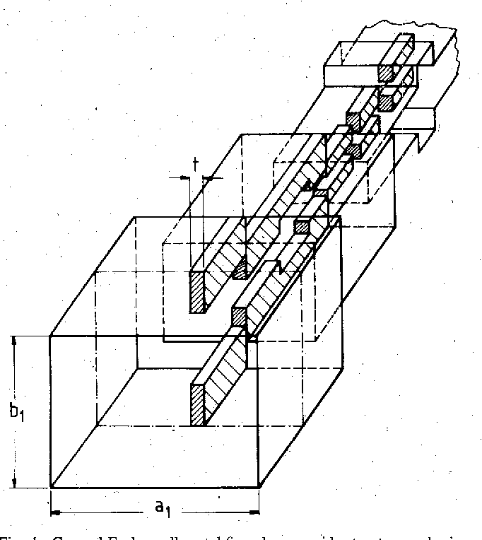 Figure 1 From Modal S Matrix Design Of Metal Finned Waveguide