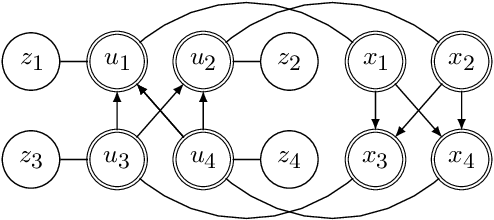 Figure 2 for You say Normalizing Flows I see Bayesian Networks