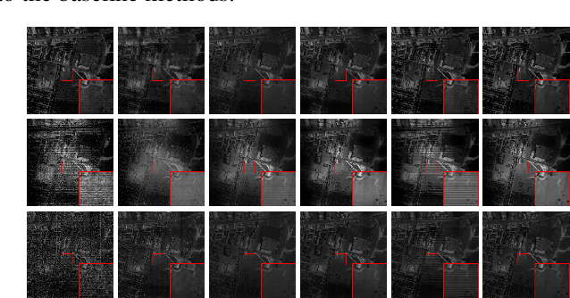 Figure 2 for Hyperspectral Image Denoising with Log-Based Robust PCA