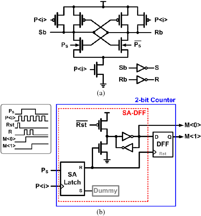 Figure 14 from A 0 6-V 1 6-GHz 8-phase all digital PLL using