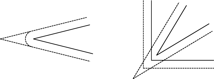 Figure 2 for Learning convex polytopes with margin