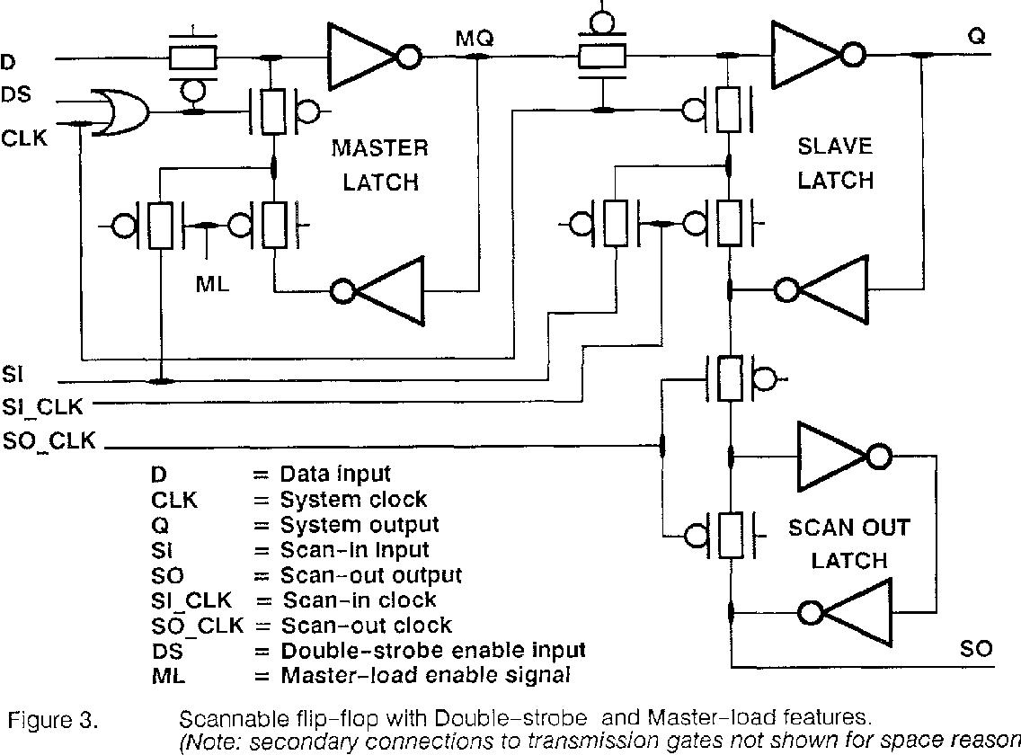 Design For Testability Using Scanpath Techniques Path Delay Mq 6 Circuit Diagram Test And Measurement Semantic Scholar