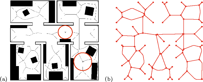 Figure 1 from voronoi graph matching for robot localization and a the generalized voronoi diagram fine lines derived ccuart Image collections