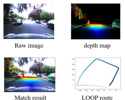 Figure 4 for 3D Scene Geometry-Aware Constraint for Camera Localization with Deep Learning