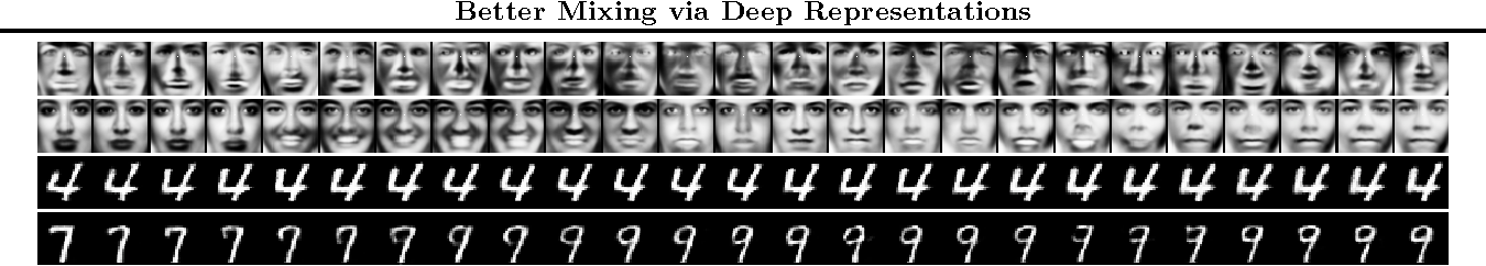 Figure 3 for Better Mixing via Deep Representations