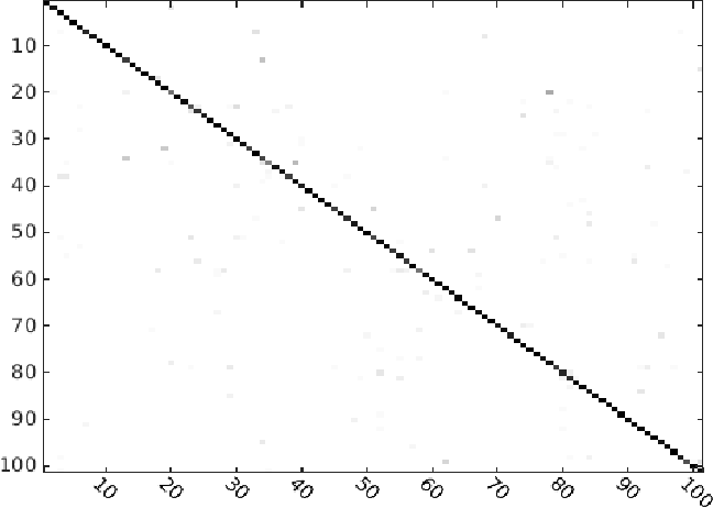 Figure 2 for Sequential Deep Trajectory Descriptor for Action Recognition with Three-stream CNN