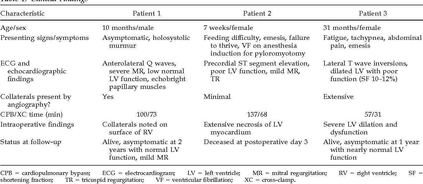 Left Main Coronary Artery Ostium - Semantic Scholar