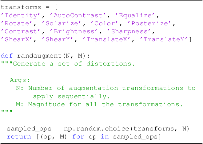 Figure 3 for RandAugment: Practical automated data augmentation with a reduced search space