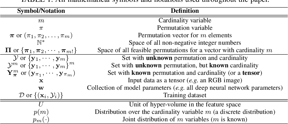 Figure 1 for Learn to Predict Sets Using Feed-Forward Neural Networks