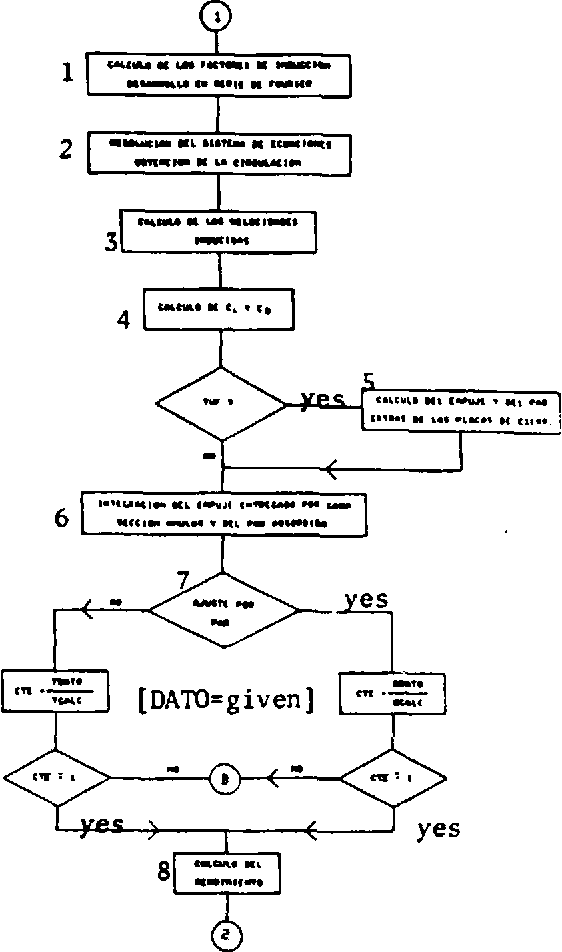 Figure 2 from TRANSLATION TITLE : APPLICATION OF THE NEW