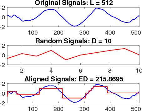 Figure 1 for Random Warping Series: A Random Features Method for Time-Series Embedding