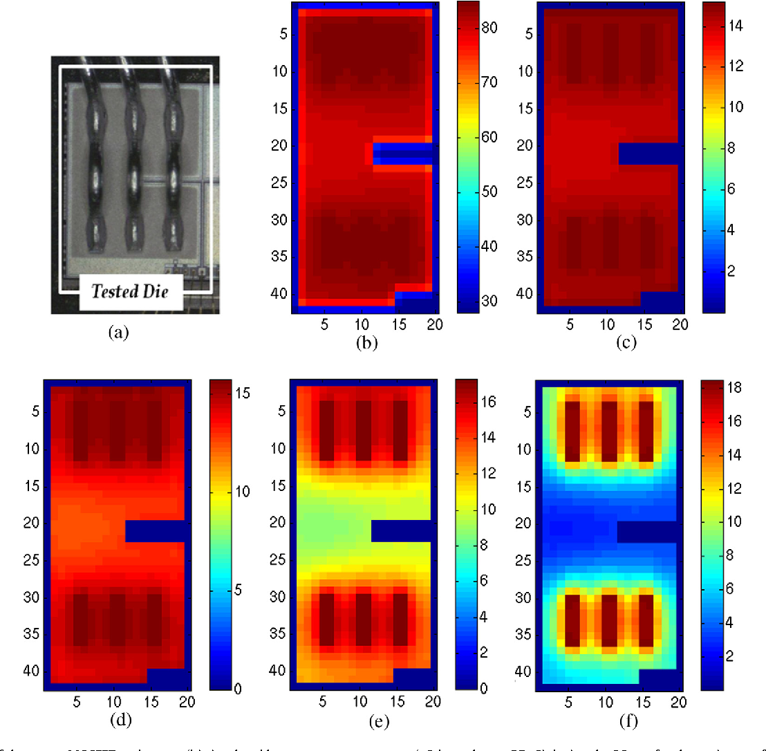 Figure 7 From 3 D Electrothermal Simulation Of Active Cycling On Mosfet Test Circuit A Picture The Power Under