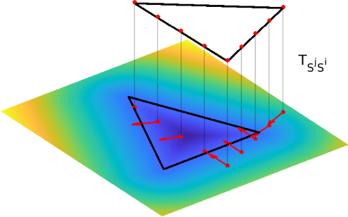 Figure 3 for Voxgraph: Globally Consistent, Volumetric Mapping using Signed Distance Function Submaps