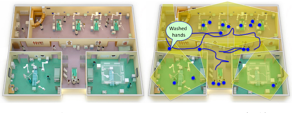 Figure 1 for Towards Vision-Based Smart Hospitals: A System for Tracking and Monitoring Hand Hygiene Compliance