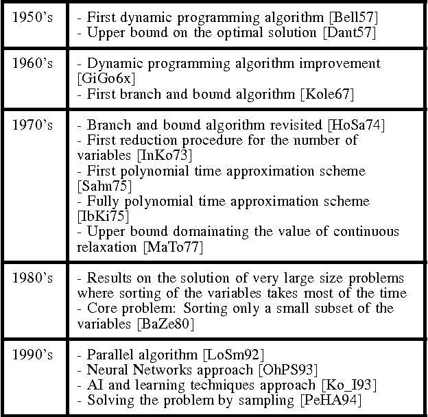 essay on computer programming vision