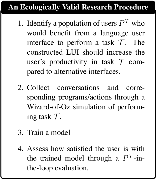 Figure 2 for Towards Ecologically Valid Research on Language User Interfaces