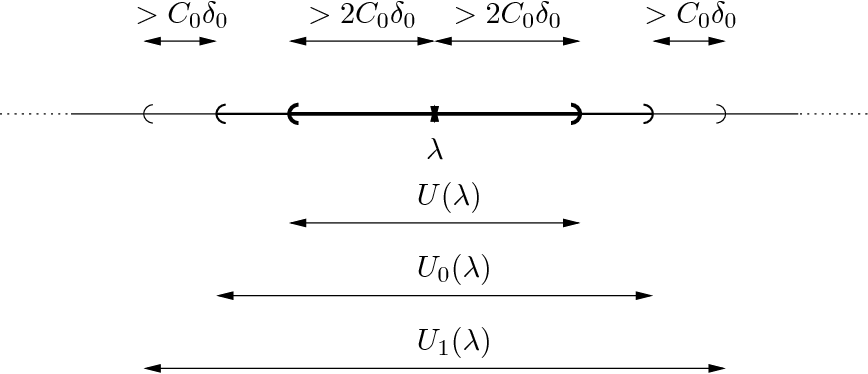 PDF] On commutation errors in the derivation of the space