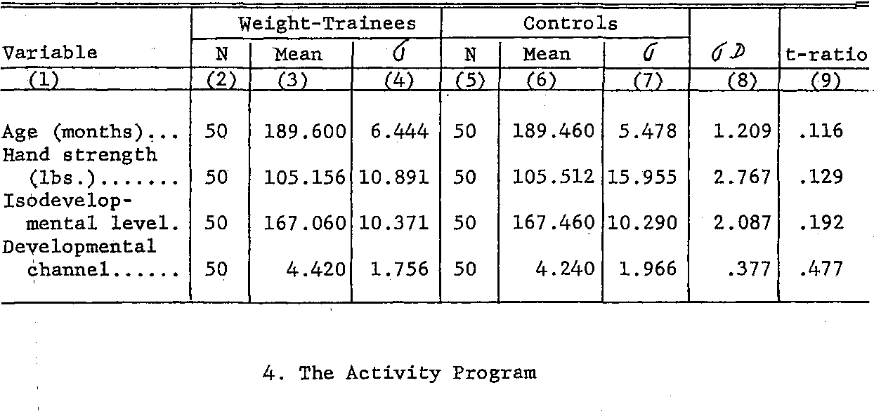 PDF] The effect of systematic weight training in flexibility