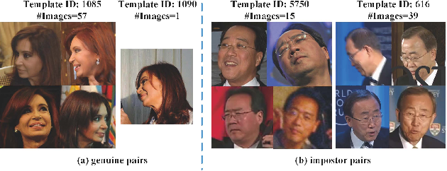 Figure 1 for Disentangling Features in 3D Face Shapes for Joint Face Reconstruction and Recognition