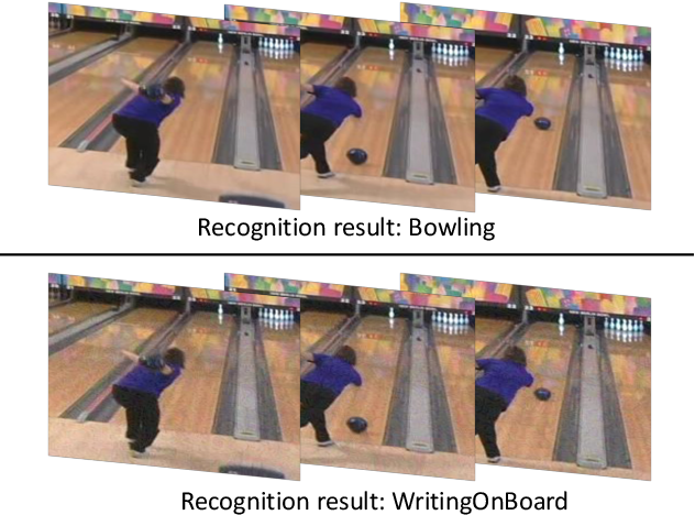 Figure 1 for Black-box Adversarial Attacks on Video Recognition Models