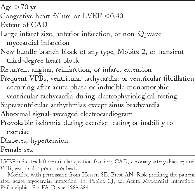 Table 7 from ACC/AHA guidelines for coronary angiography  A