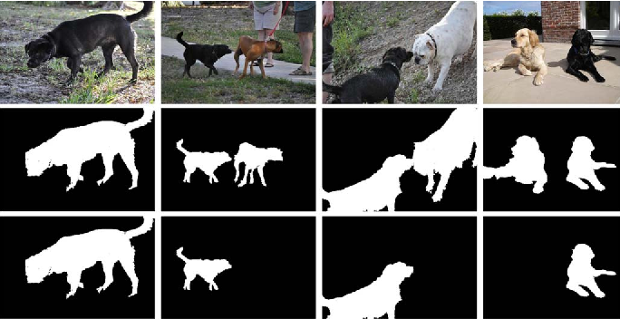 Figure 1 for An Iterative Co-Saliency Framework for RGBD Images