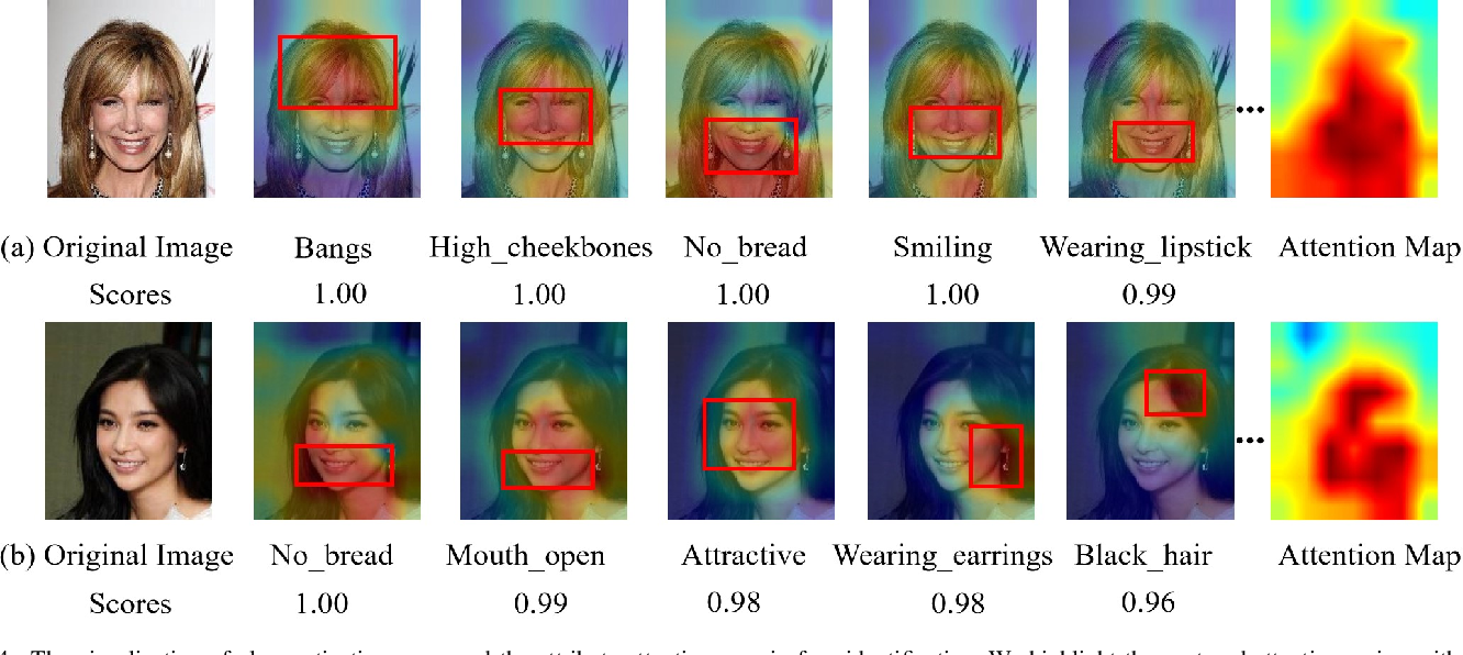 Figure 4 for Taking Modality-free Human Identification as Zero-shot Learning