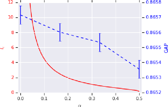 Figure 2 for Adversarially Robust Frame Sampling with Bounded Irregularities