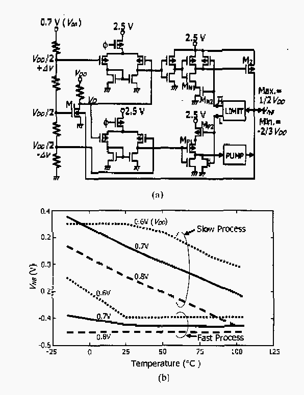 Low Voltage Embedded Rams In The Nanometer Era