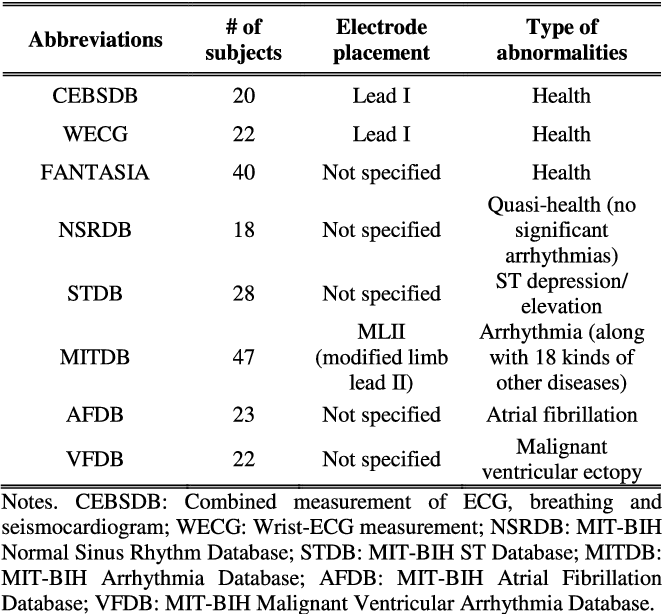 Table 1 from HeartID: A Multiresolution Convolutional Neural