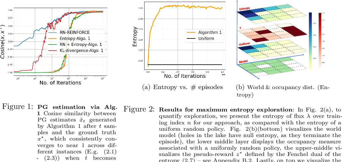 Figure 1 for Variational Policy Gradient Method for Reinforcement Learning with General Utilities