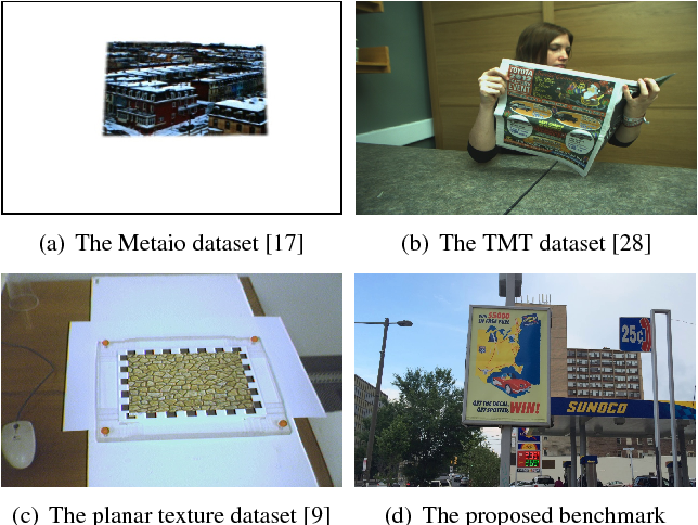Figure 1 for Planar Object Tracking in the Wild: A Benchmark
