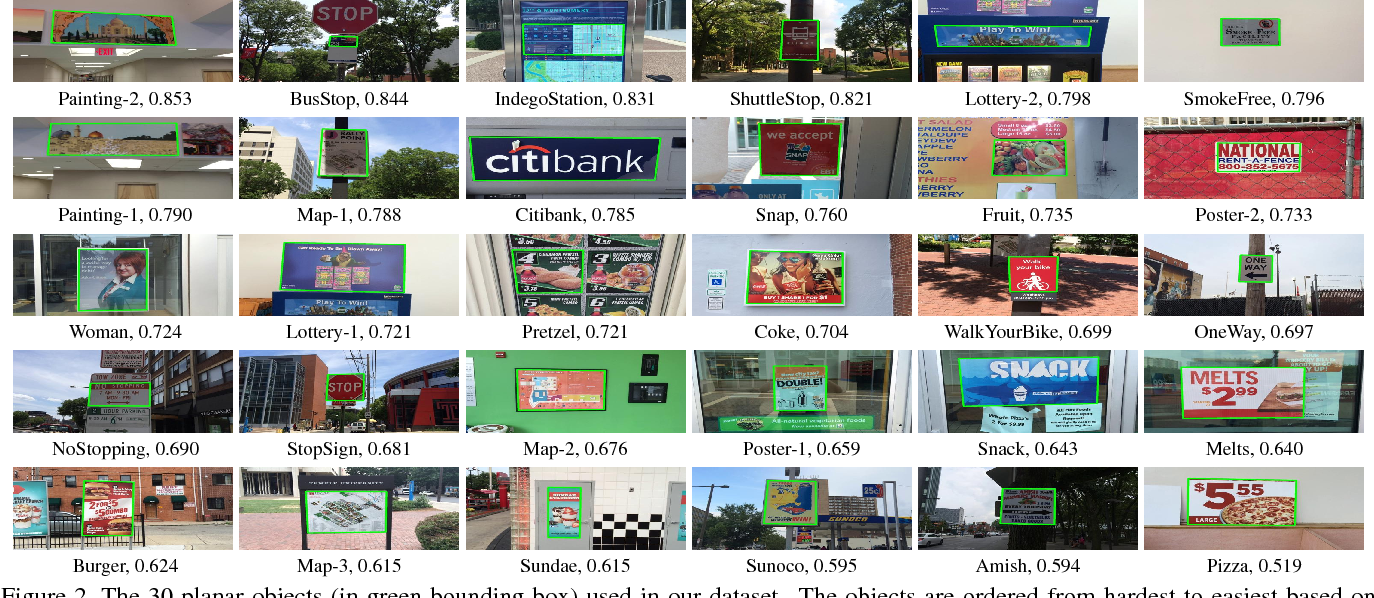Figure 2 for Planar Object Tracking in the Wild: A Benchmark