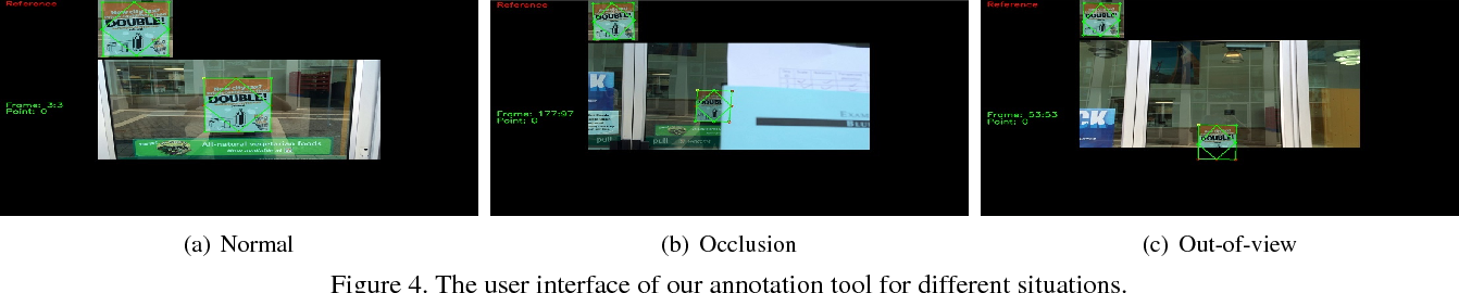 Figure 4 for Planar Object Tracking in the Wild: A Benchmark
