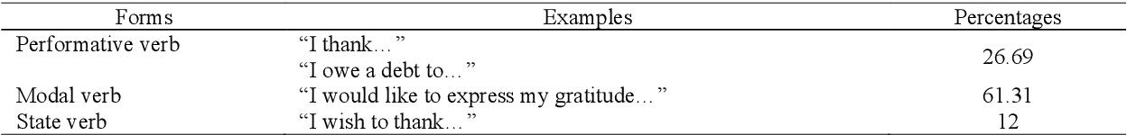 Annotated bibliography writing service essayempire