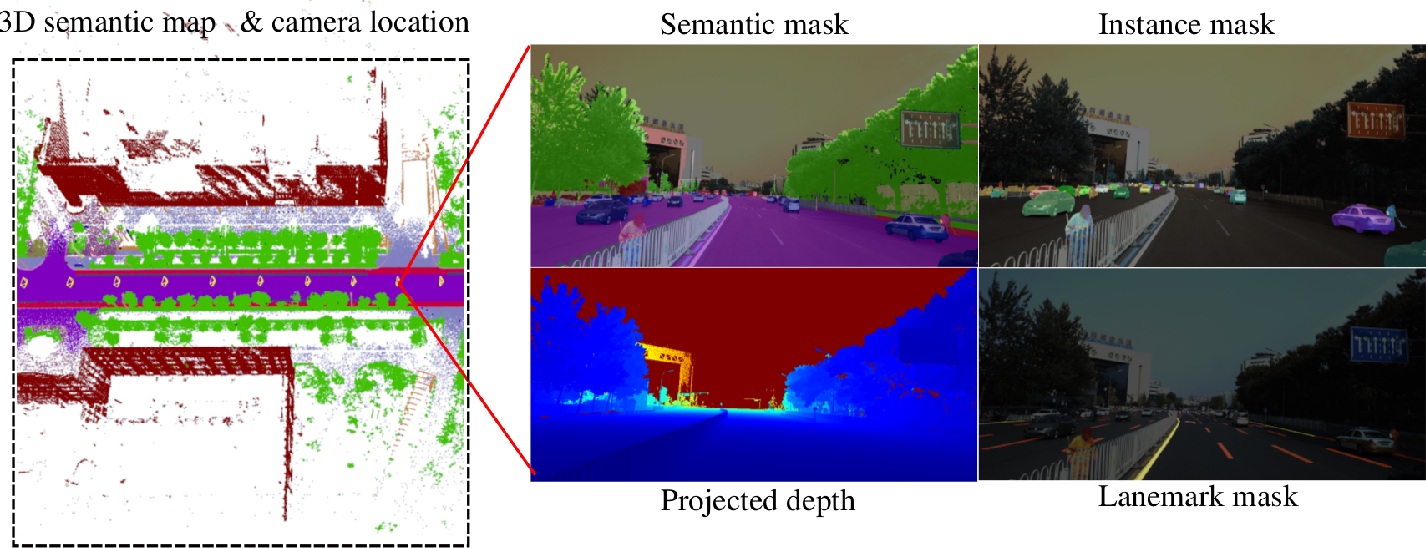 Figure 1 for The ApolloScape Open Dataset for Autonomous Driving and its Application