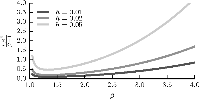 Figure 1 for A New Paradigm for Robotic Dust Collection: Theorems, User Studies, and a Field Study