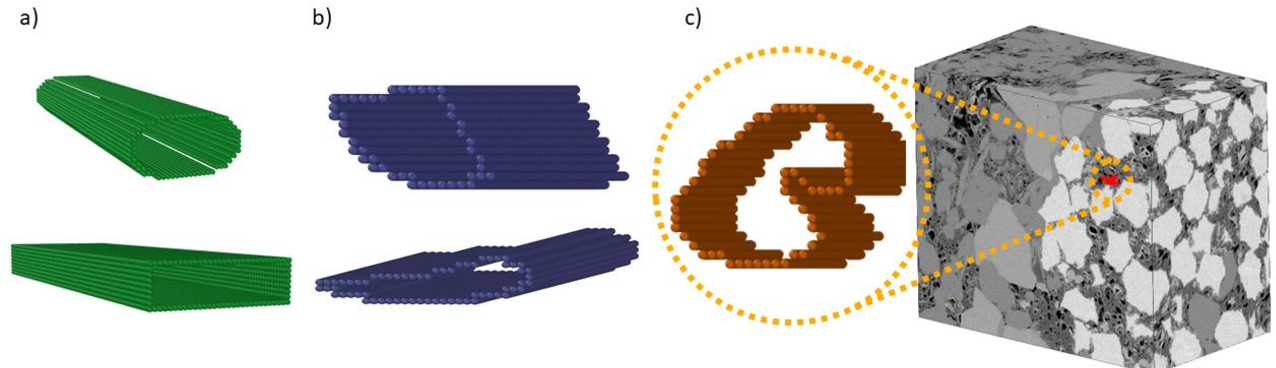 Figure 3 for Modeling nanoconfinement effects using active learning