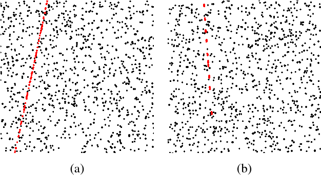 Figure 3 for Graph-Cut RANSAC