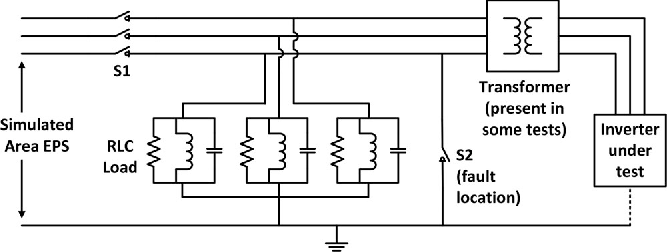 Ground Fault Overvoltage With Inverter-Interfaced