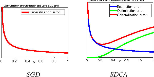 Figure 1 for Reducing Runtime by Recycling Samples