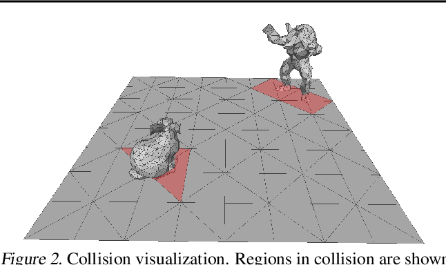 Figure 3 for Scalable Differentiable Physics for Learning and Control