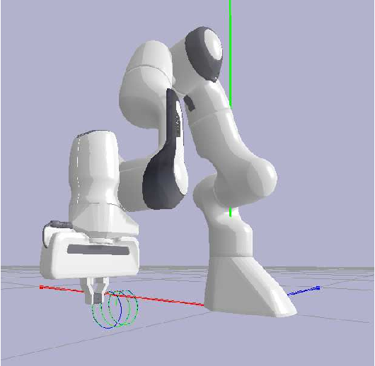 Figure 1 for Structured Prediction for CRiSP Inverse Kinematics Learning with Misspecified Robot Models