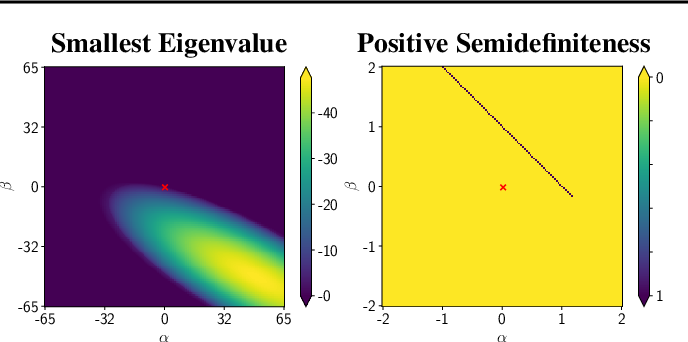 Figure 2 for CrossNorm: Normalization for Off-Policy TD Reinforcement Learning