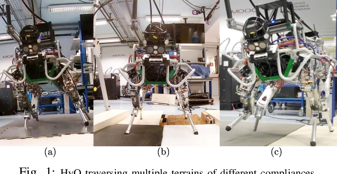 Figure 1 for STANCE: Locomotion Adaptation over Soft Terrain
